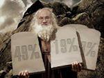 За президентскими выборами в Армении будет лично наблюдать «главный волшебник России»
